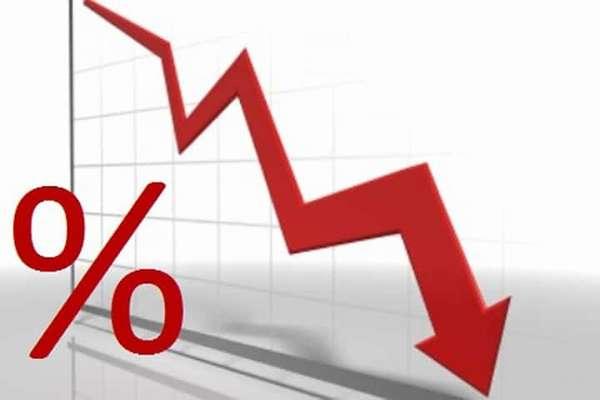 определение процентных ставок по кредитам