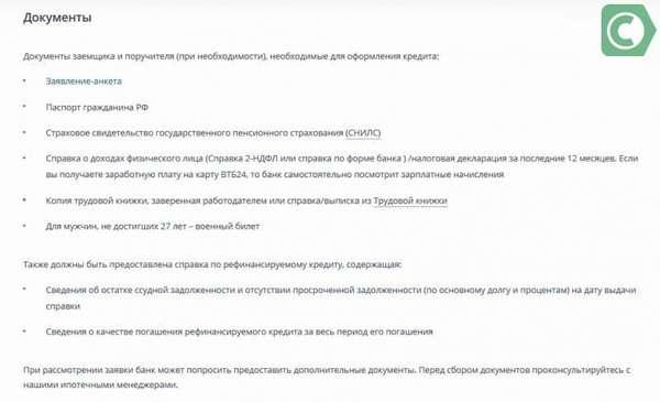 круглосуточные займы на карту украина