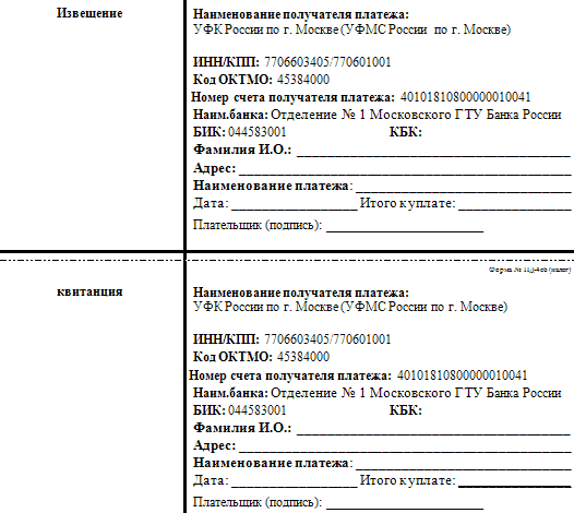 Документы для замены паспорта после замужества