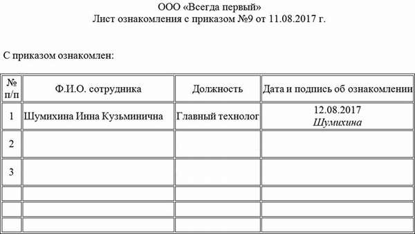 подпись сотрудника об ознакомлении с приказом