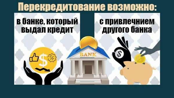 Рефинансирование кредитов других банков с просрочками