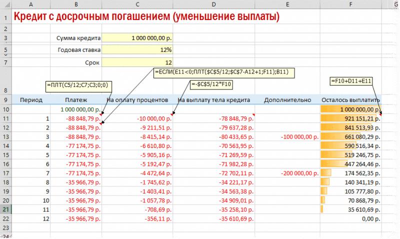 калькулятор скб банка по кредитам физических лиц