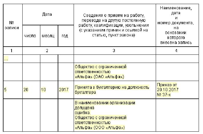 Ошибка в наименовании организации в трудовой книге