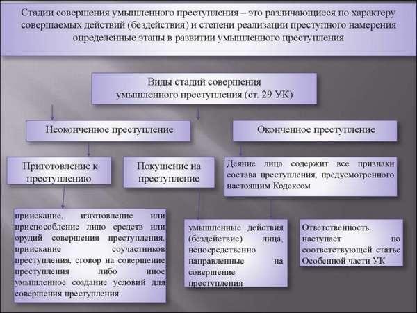 Какие документы нужны для регистрации в рф с гражданином днр